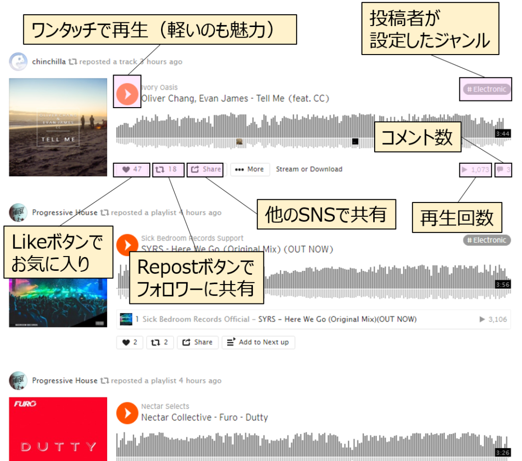 SoundCloud-introduce